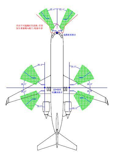 ARJ21飞机系留地锚区域图
