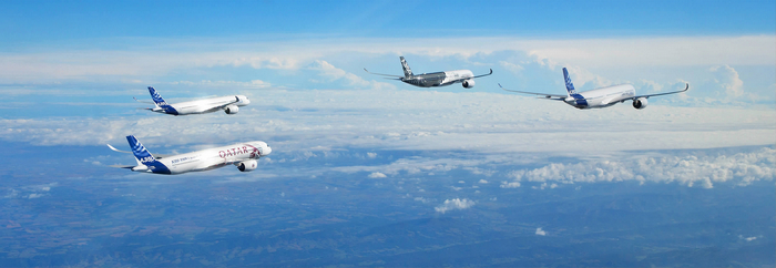 中国商用飞机有限责任公司-a350投入商业运营:双发飞