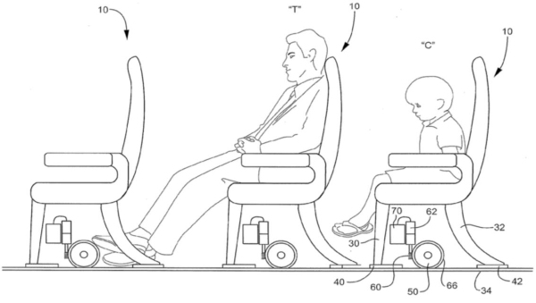 民航资源网2015年8月10日消息:据Skift报道,B/E Aerospace申请了一项新经济舱座位概念专利,该款座椅可使高个子乘客享受到更舒适的座椅空间。   该款座椅的设计师表示:即使对座椅间距增加一点点也可以为高个乘客带来更多的舒适感,同时也不影响前座体形更小的乘客。身材较矮的乘客和儿童可以将座椅向前调整,从而为后座的高个乘客增加空间,与此同时,他们也可以离前面的小桌板更近些。   在这一创新型系统中,座椅安装在标准飞机座椅调节导轨上,但紧固件都安装在齿轮组上,以便使航空公司按需对座椅进行前